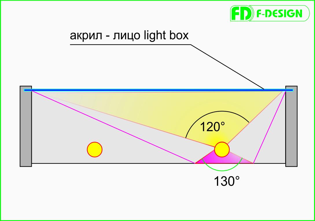 сравнение люмен и кандел 3