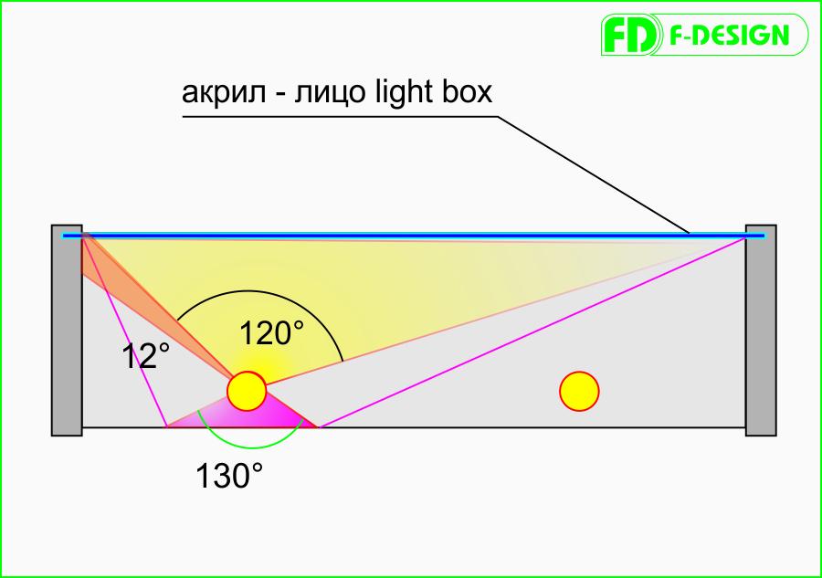 сравнение люмен и кандел 4