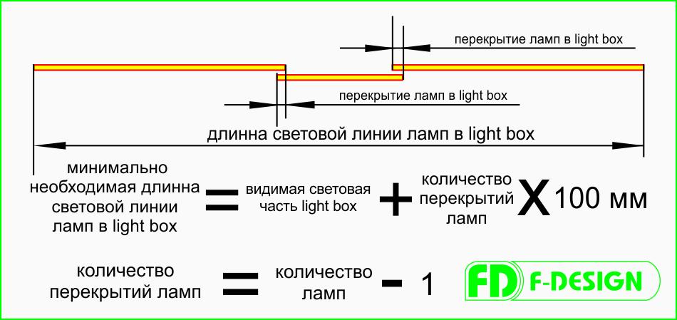 закон перекрытие ламп
